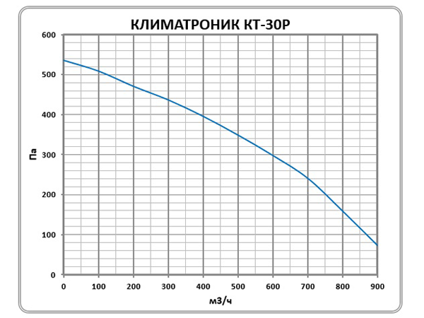 aero-ktr-30
