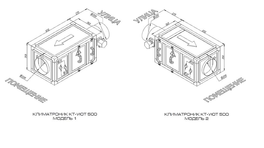 klimatronik-kt-ujut-500-1